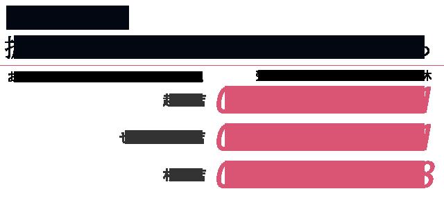 lp_contact_tel